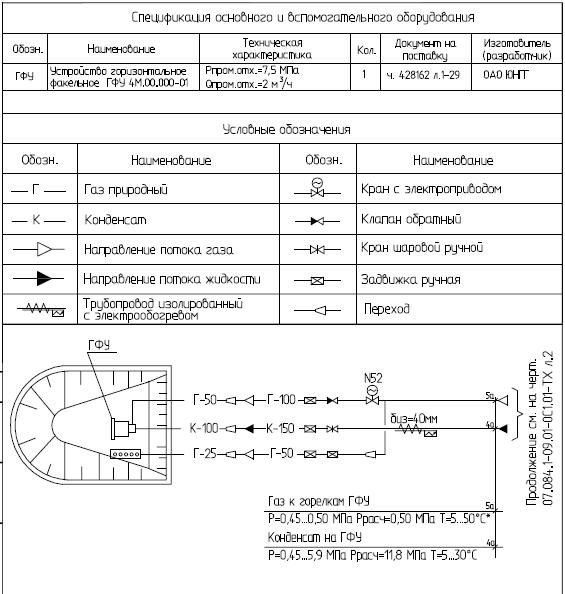 спецификация оборудования