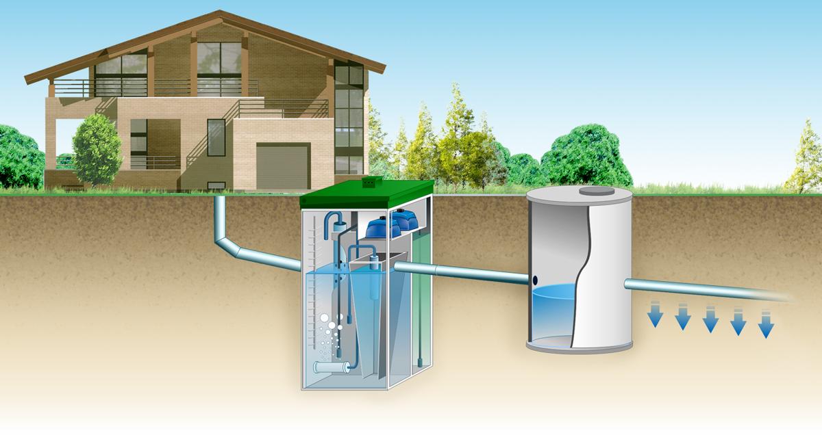 Септик – превосходный способ очищения сточных вод