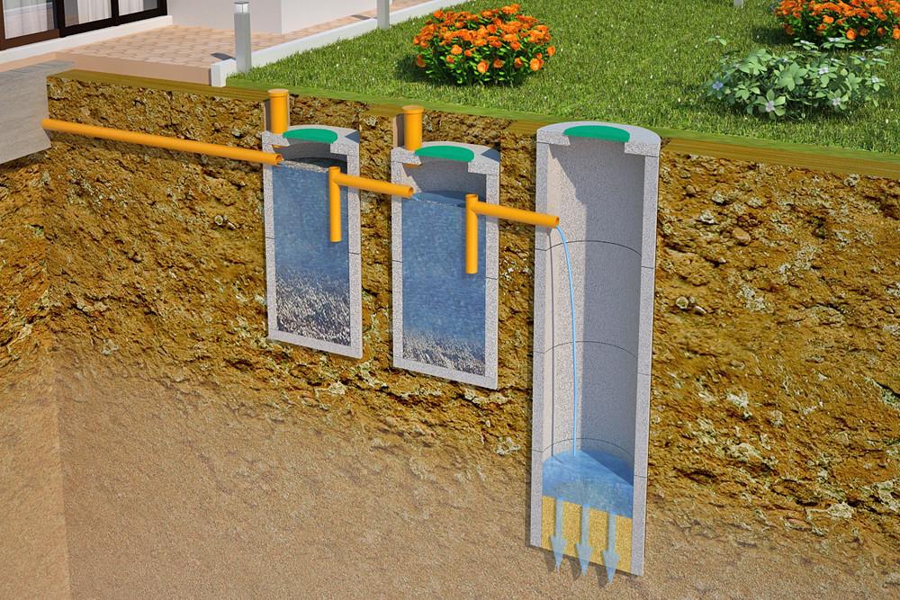 Главные тонкости гидроизоляции септика из бетонных колец