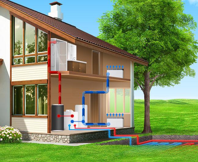 Теплоимпульс – экономичные и эффективные тепловые насосы