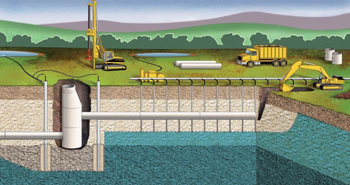 Целесообразность составления проекта для водопонижения